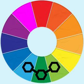 asociere, culori, imbracaminte, outfit, tinuta, combinatie, combina, culori primare, culori complementare, culori analoage, par blond, par saten, par brunet, ochi caprui, ochi albastri, ochi verzi, piele deschisa, rosu, galben, albastru, mov, gri, alb, negru, verde, portocaliu, masliniu, maro, bej, crem