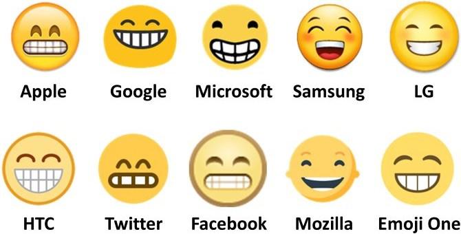 semnele emoji