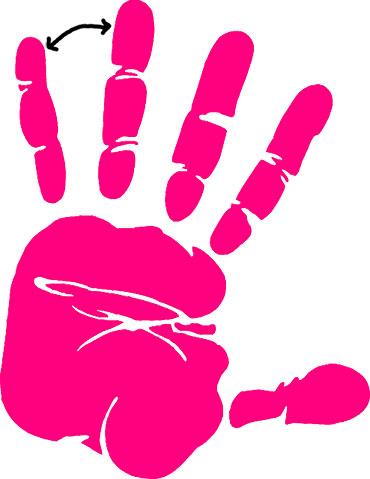 degetele de la mana