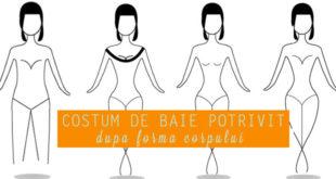 Costum de baie potrivit in functie de corpul tau - Recomandari Online