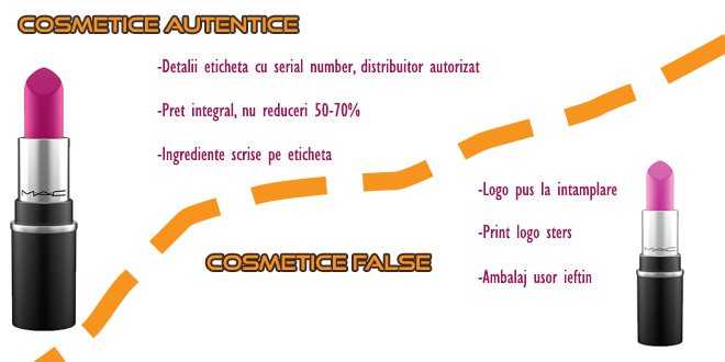 cosmetice false