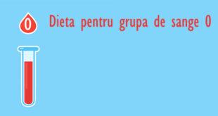 Dieta pentru grupa de sange 0 - Diete & Health