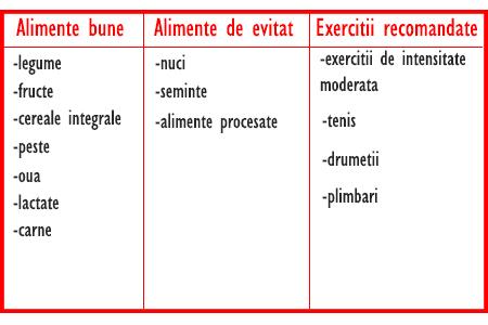 dieta-pentru-grupa-de-sange-B